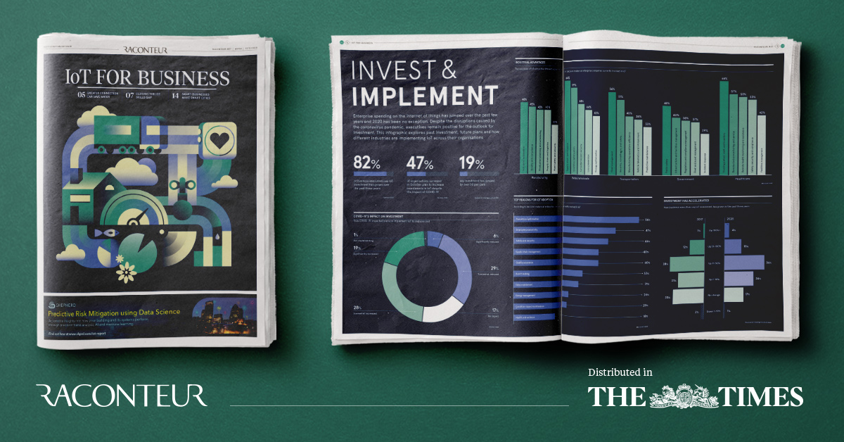 Raconteur IoT for Business report cover & spread